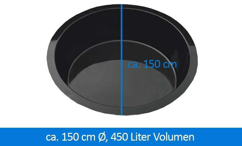gfk-teichbecken wasserbecken rund 150 cm, 35 cm 450 liter - slink, Gartengestaltung