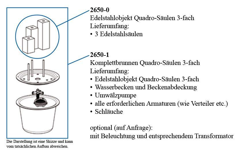 Slink_Preisliste_Komplettbrunnen_Wasserobjekte